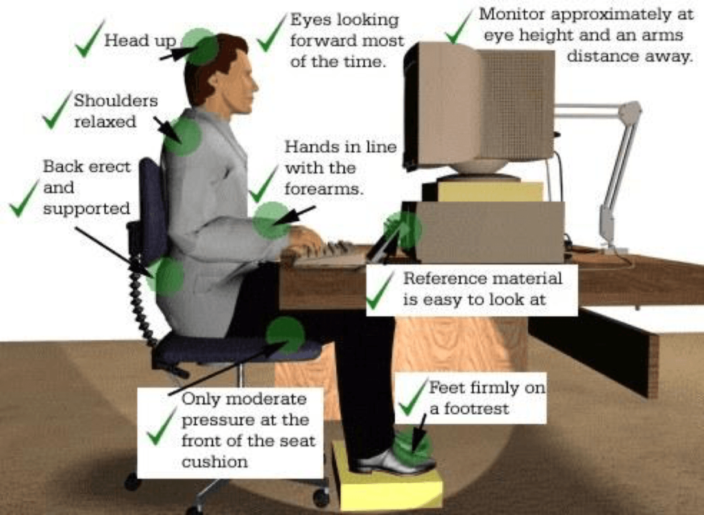 illustration of best practices for working at a desk""