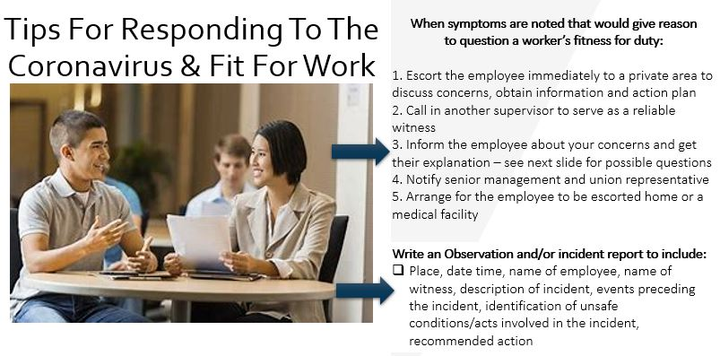 """Screencapture of a slide from a presentation, 2 people smiling at a table, and title text that says """"Tips For Responding To The Coronavirus and Fit For Work"""""""