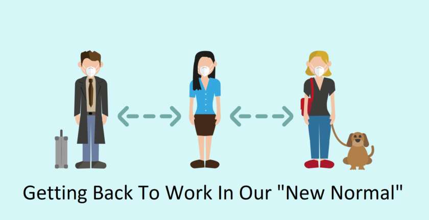 """cartoon of 3 people socially distanced and text that says """"Back to Work in our """"New Normal"""""""""""