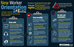 New Worker Orientation Poster from CCOHS