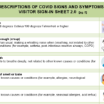 Updated Covid-19 Sign-In Sheets for Workplaces